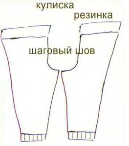 штаны из старого свитера