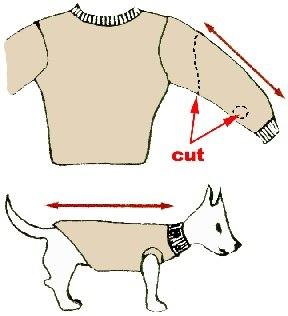 Одежда для собаки из старого свитера